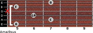 Amaj9sus for guitar on frets 5, 7, 6, x, 5, 7