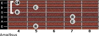 Amaj9sus for guitar on frets 5, 7, 7, 4, 5, 4