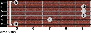 Amaj9sus for guitar on frets 5, 7, 9, 9, 9, 5