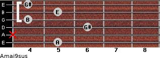 Amaj9sus for guitar on frets 5, x, 6, 4, 5, 4