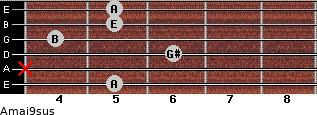 Amaj9sus for guitar on frets 5, x, 6, 4, 5, 5