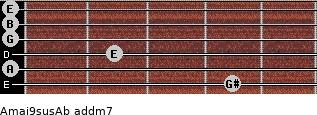 Amaj9sus/Ab add(m7) guitar chord