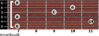 Amaj9sus/B for guitar on frets 7, 11, 7, 9, 10, 7