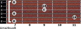 Amaj9sus/B for guitar on frets 7, 11, 7, 9, 9, 7