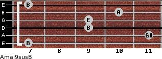 Amaj9sus/B for guitar on frets 7, 11, 9, 9, 10, 7