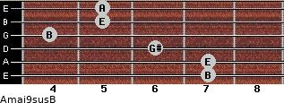 Amaj9sus/B for guitar on frets 7, 7, 6, 4, 5, 5