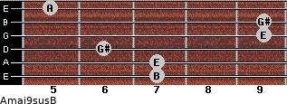 Amaj9sus/B for guitar on frets 7, 7, 6, 9, 9, 5