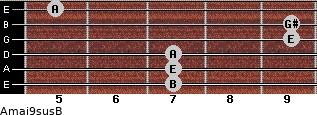 Amaj9sus/B for guitar on frets 7, 7, 7, 9, 9, 5