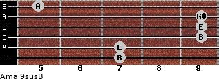 Amaj9sus/B for guitar on frets 7, 7, 9, 9, 9, 5