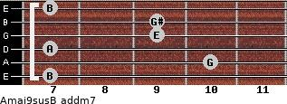 Amaj9sus/B add(m7) guitar chord