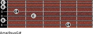 Amaj9sus/G# for guitar on frets 4, 0, 2, 1, 0, 0