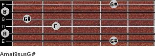 Amaj9sus/G# for guitar on frets 4, 0, 2, 1, 0, 4