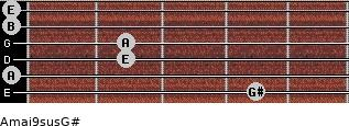 Amaj9sus/G# for guitar on frets 4, 0, 2, 2, 0, 0
