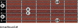 Amaj9sus/G# for guitar on frets 4, 0, 2, 2, 0, 4