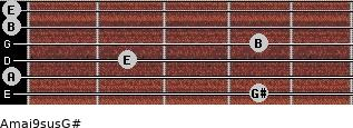 Amaj9sus/G# for guitar on frets 4, 0, 2, 4, 0, 0