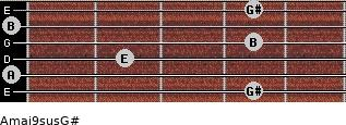 Amaj9sus/G# for guitar on frets 4, 0, 2, 4, 0, 4