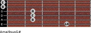 Amaj9sus/G# for guitar on frets 4, 2, 2, 2, 0, 0