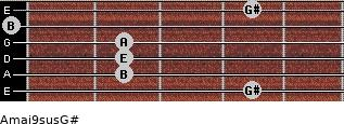 Amaj9sus/G# for guitar on frets 4, 2, 2, 2, 0, 4