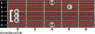 Amaj9sus/G# for guitar on frets 4, 2, 2, 2, 5, 4