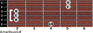 Amaj9sus/G# for guitar on frets 4, 2, 2, 2, 5, 5