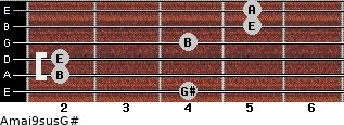 Amaj9sus/G# for guitar on frets 4, 2, 2, 4, 5, 5