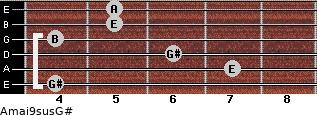 Amaj9sus/G# for guitar on frets 4, 7, 6, 4, 5, 5