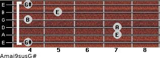 Amaj9sus/G# for guitar on frets 4, 7, 7, 4, 5, 4