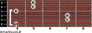 Amaj9sus/G# for guitar on frets 4, 7, 7, 4, 5, 5
