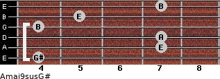 Amaj9sus/G# for guitar on frets 4, 7, 7, 4, 5, 7