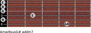 Amaj9sus/G# add(m7) guitar chord