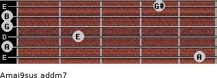 Amaj9sus add(m7) for guitar on frets 5, 0, 2, 0, 0, 4