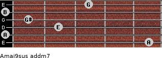 Amaj9sus add(m7) for guitar on frets 5, 0, 2, 1, 0, 3