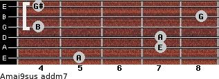 Amaj9sus add(m7) for guitar on frets 5, 7, 7, 4, 8, 4