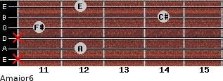 Amajor6 for guitar on frets x, 12, x, 11, 14, 12