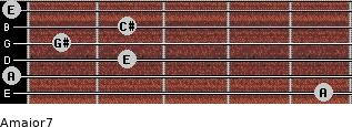 Amajor7 for guitar on frets 5, 0, 2, 1, 2, 0