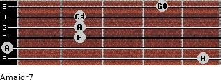 Amajor7 for guitar on frets 5, 0, 2, 2, 2, 4