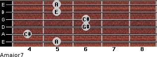 Amajor7 for guitar on frets 5, 4, 6, 6, 5, 5