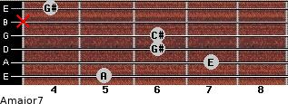 Amajor7 for guitar on frets 5, 7, 6, 6, x, 4
