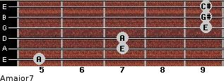 Amajor7 for guitar on frets 5, 7, 7, 9, 9, 9