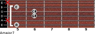Amajor7 for guitar on frets 5, x, 6, 6, 5, x