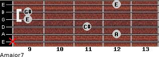Amajor7 for guitar on frets x, 12, 11, 9, 9, 12