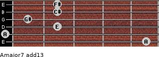Amajor7(add13) for guitar on frets 5, 0, 2, 1, 2, 2