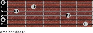 Amajor7(add13) for guitar on frets 5, 0, 4, 1, 2, 0