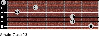 Amajor7(add13) for guitar on frets 5, 4, 4, 1, 2, 0