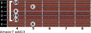 Amajor7(add13) for guitar on frets 5, 4, 4, 4, 5, 4