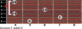 Amajor7(add13) for guitar on frets 5, 7, 4, 6, x, 4