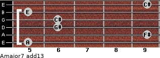 Amajor7(add13) for guitar on frets 5, 9, 6, 6, 5, 9