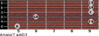 Amajor7(add13) for guitar on frets 5, 9, 6, 9, 9, 9
