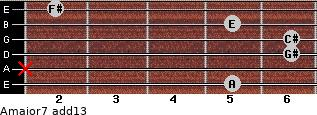 Amajor7(add13) for guitar on frets 5, x, 6, 6, 5, 2