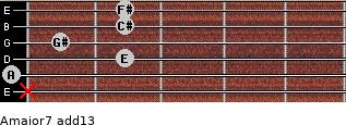 Amajor7(add13) for guitar on frets x, 0, 2, 1, 2, 2